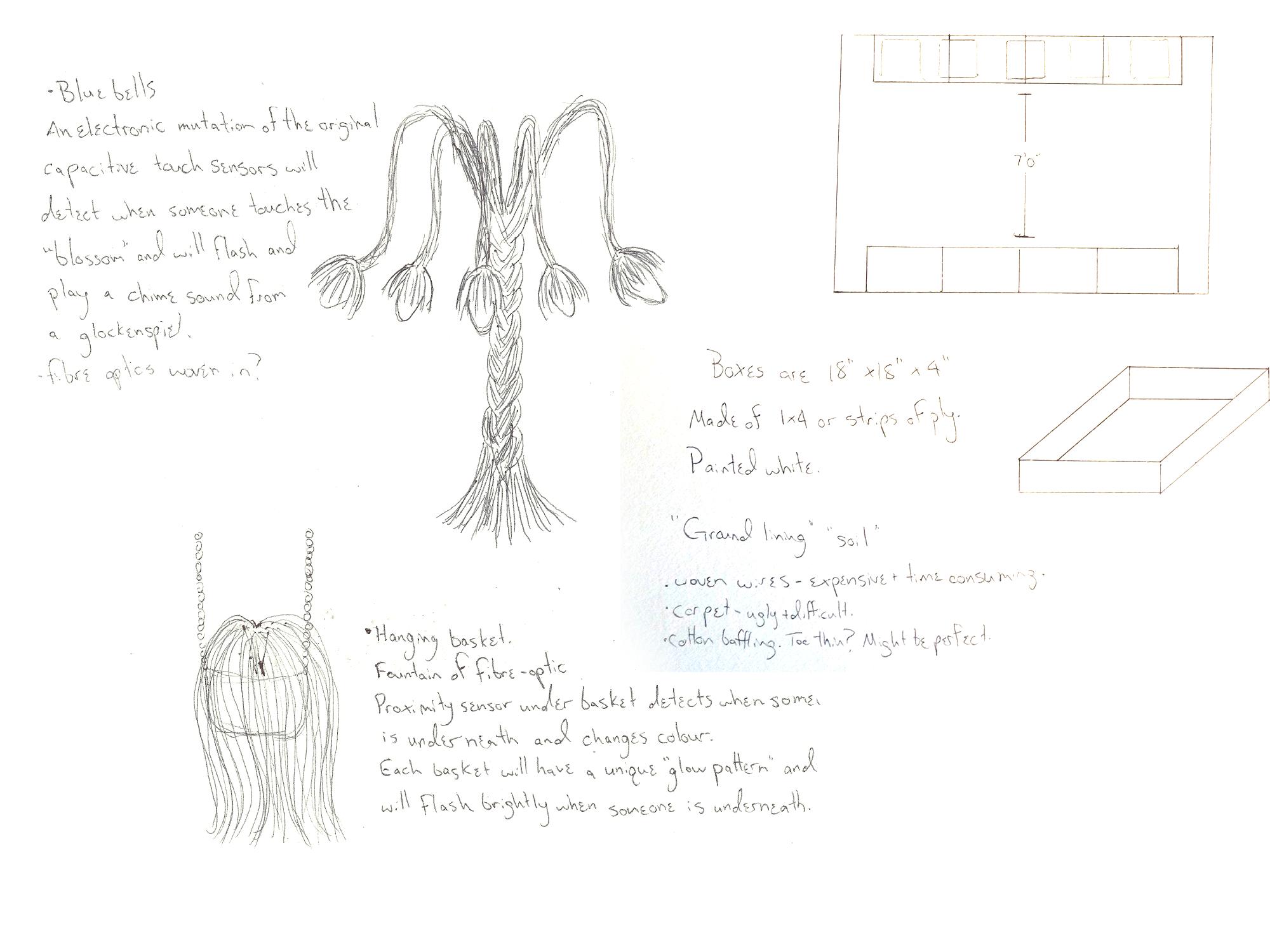 Planning Comp Mutant Wiring Diagram